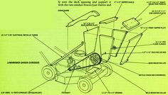 Gardening Composting Compost Shredder Chipper Mulch Detail - Learn how to make a compost shredder chipper from a lawn mower. Garden Compost, Garden Tools, Homemade Tractor, Wood Chipper, Mother Earth News, Farm Gardens, Garden Projects, Garden Ideas, Gardens