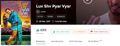 Luv Shuv Pyar Vyar Full Movie Download