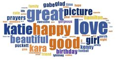 Click here to discover your most used words on Facebook!