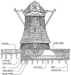 Large octagonal drainage mill or polder mill, South Holland type, with internal scoop wheel. The tower in front elevation, the lower part in section, to show the working of the scoop wheel.