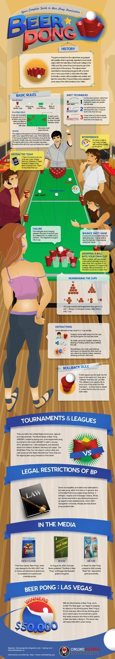 Beer Pong [infographic]