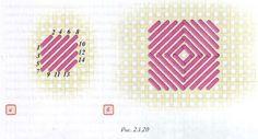 Разные швы в вышивке. | 51 фотография