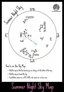 Printable Summer Night Sky Map for Backyard Camping