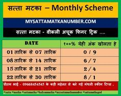 Indian Most popular and energetic gambling is Satta Matka. Kalyan Matka is a part of Satta Matka game. In this SattaMatka game Many Types of Gameplay by Indian and other country people. Mr. Ratan Khatri Founder of Kalyan Matka. Matka game is very easy to play and Convert to earn money. If you want to Easy Earn Money in the short period process then must try to play online matka. Now i am provides you gift all my article reader - Satta Matka Monthly Scheme : Function Of Kalyan Matka : Kalyan