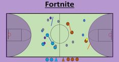 As Physical Education teachers, we are always looking for new ways to capture our students' attention and engage them in our lessons. Technology is always teacher Fortnite Activity for Physical Education Pe Games Elementary, Elementary Physical Education, Physical Education Activities, Pe Activities, Health And Physical Education, Education Posters, Movement Activities, Education Quotes, Gym Games For Kids
