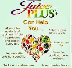 It takes weeks to see results of your body! So why not give Juice Plus+ a try for 4 months to see a Healthier You!!! But for the rest of you life!!?? If you'd like more information or have any questions, visit my website @ http://juliemillan.juiceplus.com or emails me at juliemillan06@gmail.com