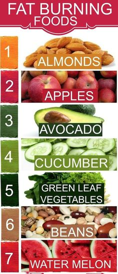 5 Ways to Lose Weight Fast: Superfoods are nutritional powerhouses that are…