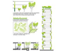 Bosco Verticale in Milan Will Be the World's First Vertical Forest Bosco Verticale – Inhabitat - Sustainable Design Innovation, Eco Architecture, Green Building Environmental Architecture, Green Architecture, Sustainable Architecture, Sustainable Design, Architecture Design, Pavilion Architecture, Ancient Architecture, Residential Architecture, Landscape Architecture
