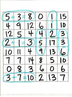 idea for creating a number sentence search to practice basic facts.Great idea for creating a number sentence search to practice basic facts. Math Classroom, Kindergarten Math, Teaching Math, Math Resources, Math Activities, Singapore Math, Math Addition, Addition Games, Second Grade Math
