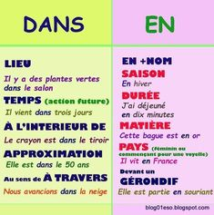 How To Learn French Classroom French Verbs, French Grammar, French Phrases, French Expressions, French Language Lessons, French Language Learning, French Lessons, Foreign Language, Spanish Lessons