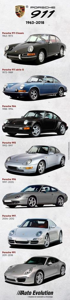 Porsche 911 evolution 911 history #Porsche