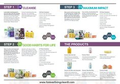 Weight Loss  Shed those unwanted pounds and get your body in shape.  www.foreverlivingclean9.com