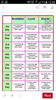 Eggs diet. I lost 5 kilos in 2 weeks