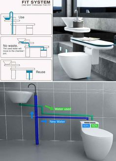 Eco Bathroom Recycle Water From Basin To Toilet Suite