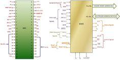 Pin Description of Microprocessor IC