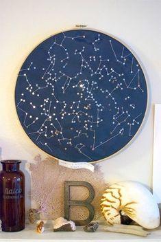Идея для вышивки: карта звездного неба