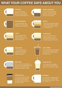 "This is so accurate....triple espresso: ""awake since the late 90's!"" Frappincino: totally accurate, the go-to drink for just about everyone I know who doesn't actually like coffee!! I'm the iced coffee."