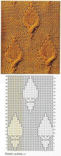 knitting stitch http://domihobby.ru/wp-content/uploads/2011/02/%D0%BB%D0%B8%D1%81%D1%82%D1%8C%D1%8F1.jpg: