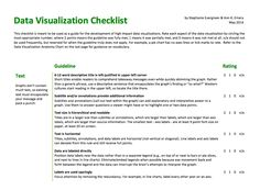 Stephanie Evergreen and Ann Emery's data visualisation checklist is a handy reference when compiling research and evaluation reports.