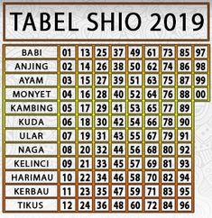Tabel Shio 2019 Fajarprediksi, Online Lottery, Sydney, Barbell, Board, Calendar