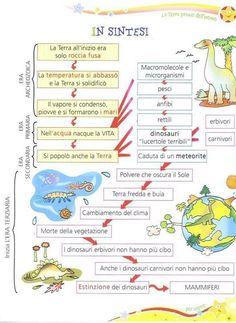 La terra: dall'origine all'estinzione dei dinosauri