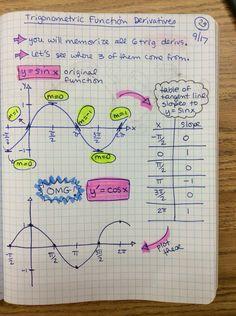Math Teacher Mambo Trig Derivative Notes - image only Calculus Notes, Ap Calculus, Math Notes, Differential Calculus, Math Teacher, Math Classroom, Teaching Math, I Love Math, Mind Maps