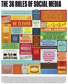 Infographic - The 36 Rules Of Social Media. This infographic, compiled by Fast Company, illustrates some of the best practices to going about your social media strategy and execution. Inbound Marketing, Social Marketing, Marketing Digital, Marketing Na Internet, Marketing Trends, Marketing Online, Content Marketing, Online Advertising, Marketing Technology