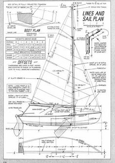 Have you been thinking about building your own boat, but think it may be too much hassle? It is true that boat plans can be pretty complicated. Wooden Model Boats, Wooden Boat Building, Boat Building Plans, Wood Boats, Sailing Terms, Sailing Lessons, Model Sailing Ships, Model Ships, Model Sailboats