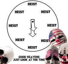 Heist timess