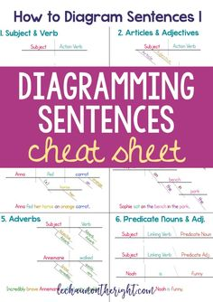 School diagramming sentences 742 people found 16 images on how to diagram sentences diagramming sentences cheat sheet ccuart Image collections