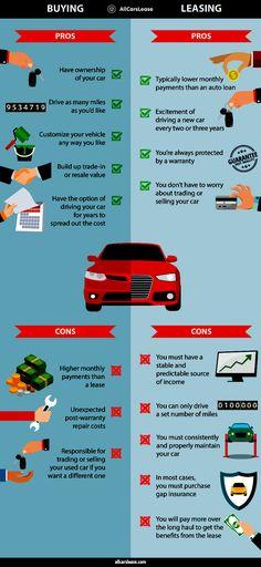 10 All Cars Lease Ideas Car Lease All Cars Lease