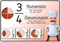 Fractions and Decimals Site - keep this one handy! It has powerpoint presentations, worksheets…the works!