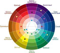 Paint Color Chart, Color Mixing Chart, Paint Color Palettes, Colour Pallette, Color Harmony, Color Balance, Color Art Lessons, Painting The Roses Red, Portfolio Book