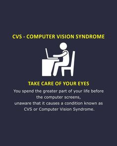 Computer Vision Syndrome can be alleviated by wearing ...