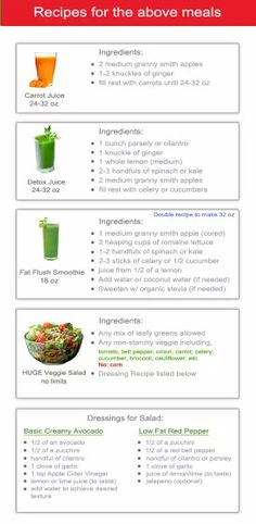 Recipes to the 7 day cleanse