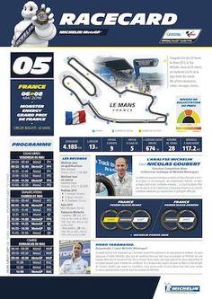 Michelin MotoGP - Racecard - 5 - France (FR)