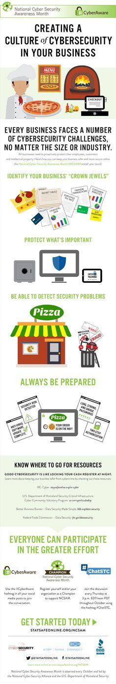 NCSAM Cyber Safety Online