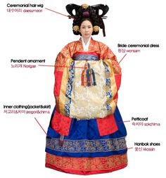 Korean wedding hanbok - wonsam.   It was worn by queens, high-ranking court ladies, and royalty during the Joseon Dynasty of Korea (1392-1910). Today the wonsam is worn primarily in representations of Joseon royal ceremonies and as a wedding garment, and in a much simplified version when performing traditional Korean dances.