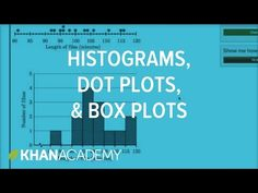 1000 images about probability and stats on pinterest ap