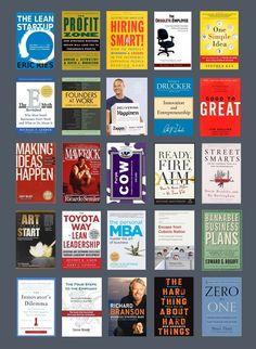 Best Business Books For Men