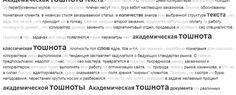 akademicheskaya-toshnota-fon