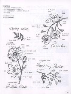 Kazuko Aoki Rose embroidery embroidery pattern botanical