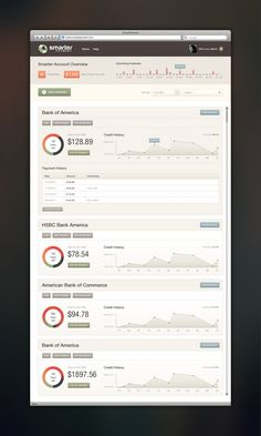 35 Graphically Detailed Dashboard Designs | inspirationfeed.com - Part 2