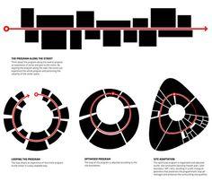 architecture diagram _ BIG architects chosen to design europacity, france Architecture Concept Diagram, Architecture Graphics, Architecture Drawings, Architecture Diagrams, Commercial Architecture, Cultural Architecture, Architecture Design, Landscape Architecture, Architecture Portfolio