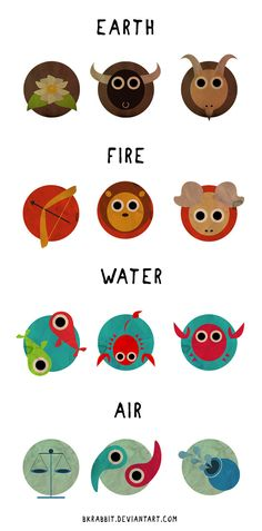 Zodiac signs of the 4 elements