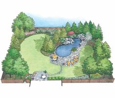 Eplans Landscape Plan - Naturalistic Swimming Pool Landscape from Eplans - House Plan Code HWEPL11448