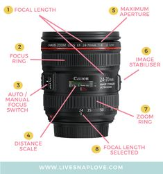 CAMERA LENSES EXPLAINED 01.png