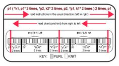 TECHknitting: How to read knitting shorthand and decode knitting charts