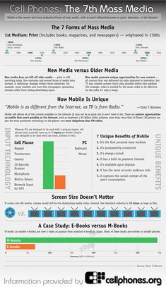 38 Best Mobile Phones images in 2012 | Infographic, Mobile
