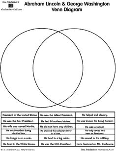 Abraham Lincoln & George Washington Presidents Venn Diagram { free printable } #azteach